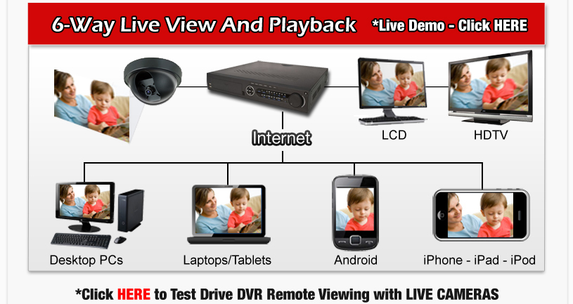Clidk Here to View DVR Live Demos