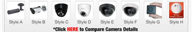 Click Here to View Mix and Match Security Camera Models