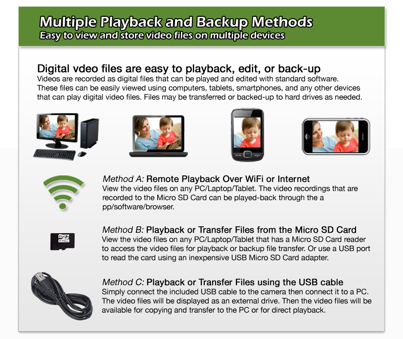 PalmVID Brand DIY WiFi Hidden Cameras Spy Cameras Nannycams with multiple plaback and backup methods