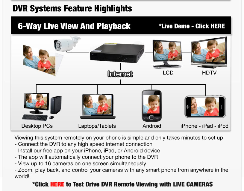 Click Here to View DVR Live Demos